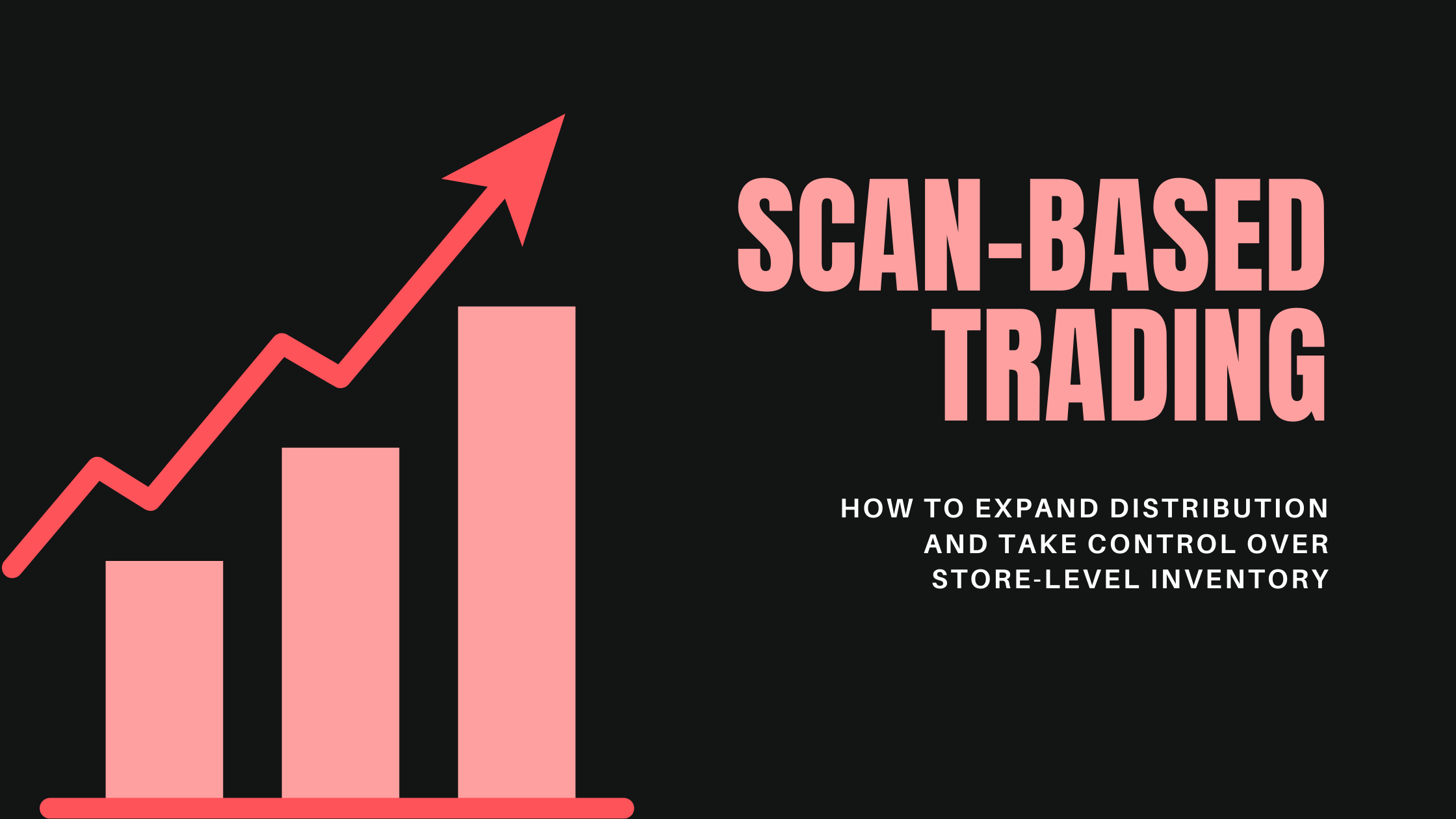 Scan-Based Trading